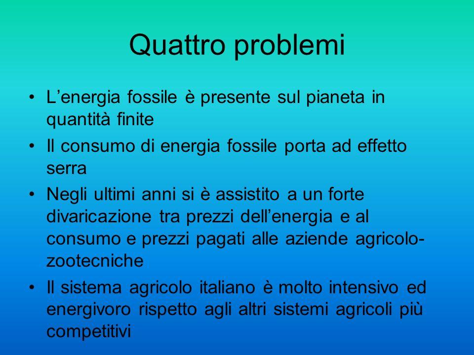 Quattro problemi L'energia fossile è presente sul pianeta in quantità finite. Il consumo di energia fossile porta ad effetto serra.