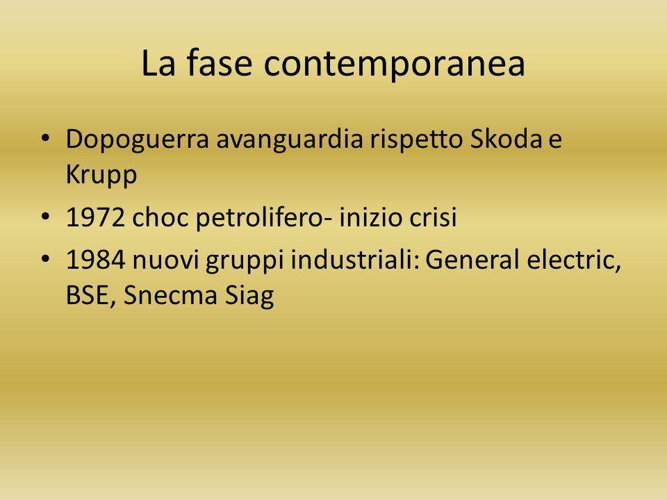 La fase contemporanea Dopoguerra avanguardia rispetto Skoda e Krupp