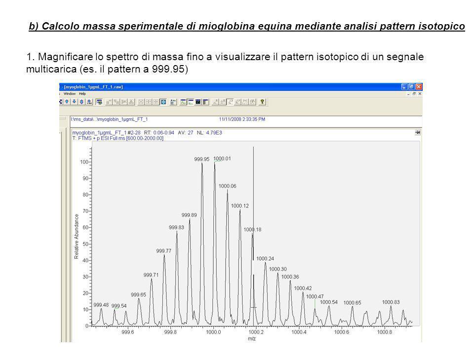 b) Calcolo massa sperimentale di mioglobina equina mediante analisi pattern isotopico
