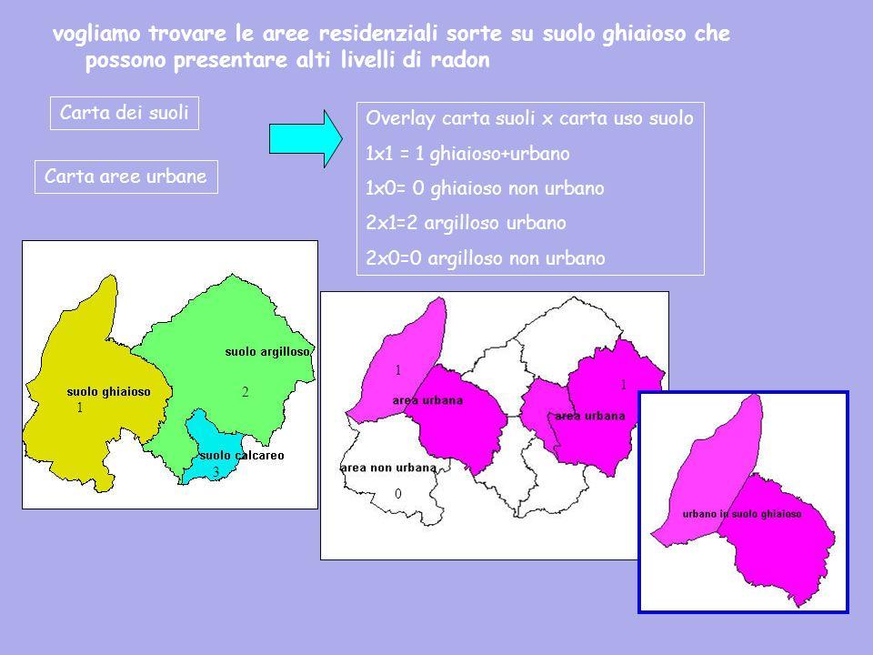 vogliamo trovare le aree residenziali sorte su suolo ghiaioso che possono presentare alti livelli di radon