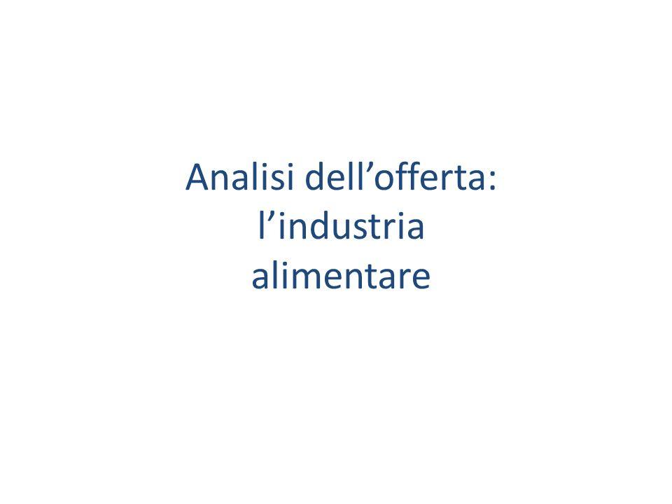 Analisi dell'offerta: l'industria alimentare