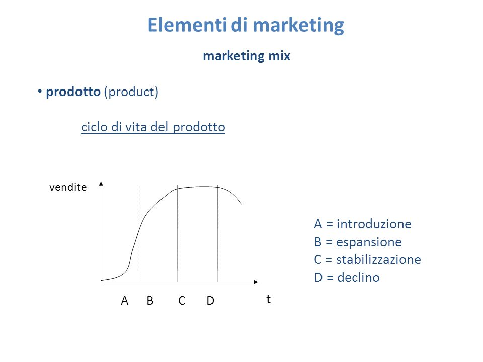 Elementi di marketing marketing mix prodotto (product)