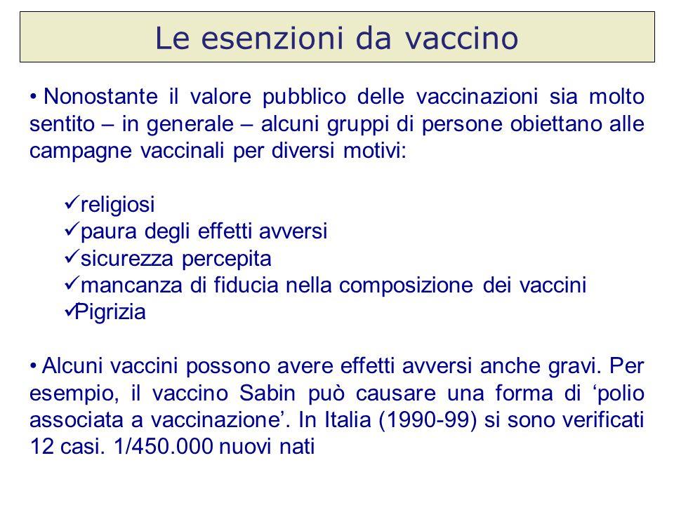 Le esenzioni da vaccino