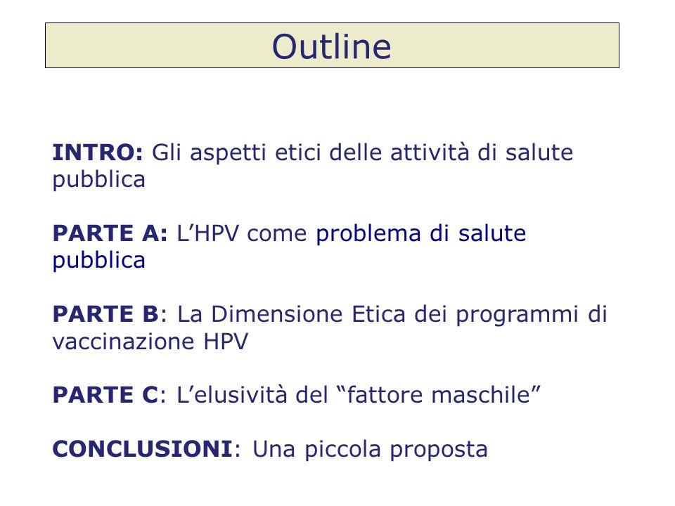 Outline INTRO: Gli aspetti etici delle attività di salute pubblica