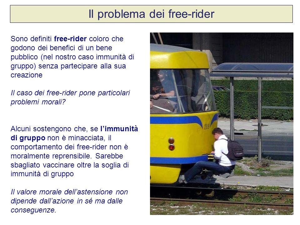 Il problema dei free-rider