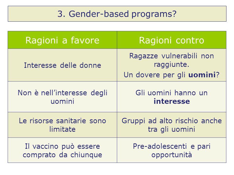 Ragioni a favore Ragioni contro 3. Gender-based programs