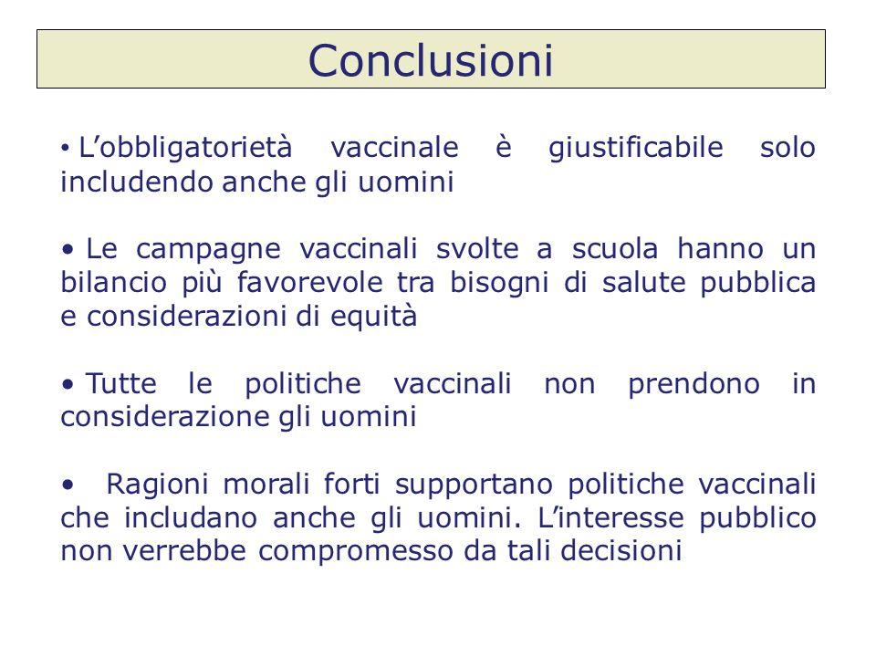 Conclusioni L'obbligatorietà vaccinale è giustificabile solo includendo anche gli uomini.