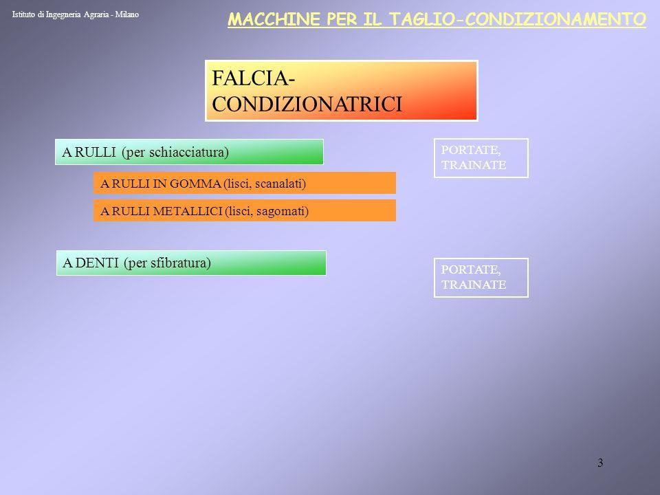 MACCHINE PER IL TAGLIO-CONDIZIONAMENTO