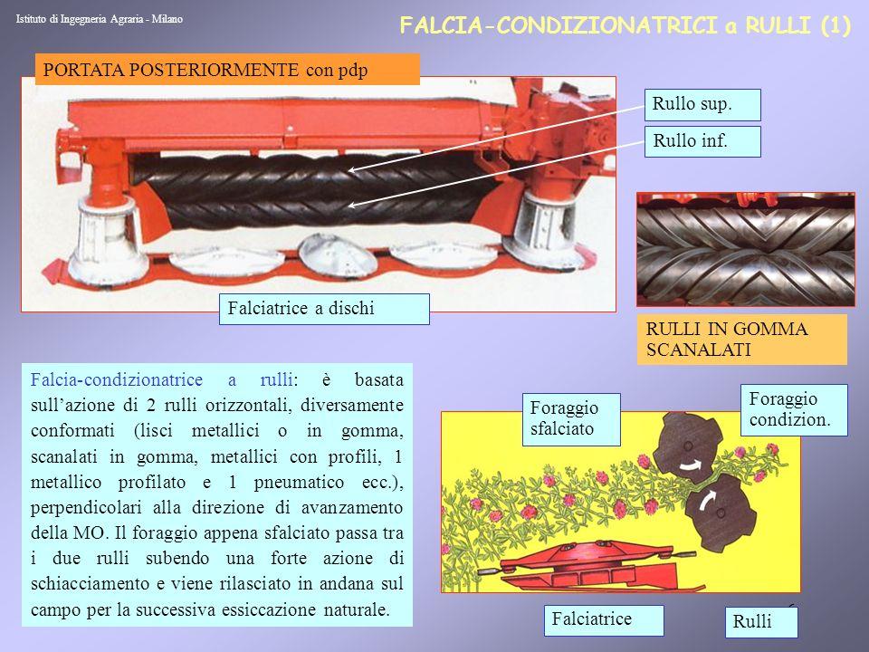 FALCIA-CONDIZIONATRICI a RULLI (1)