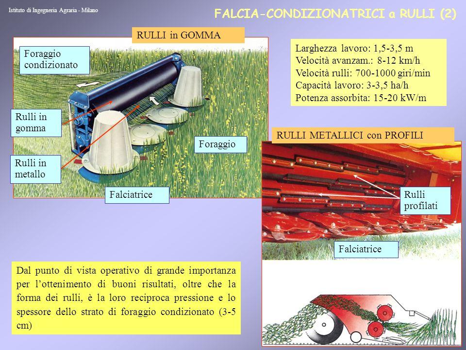 FALCIA-CONDIZIONATRICI a RULLI (2)