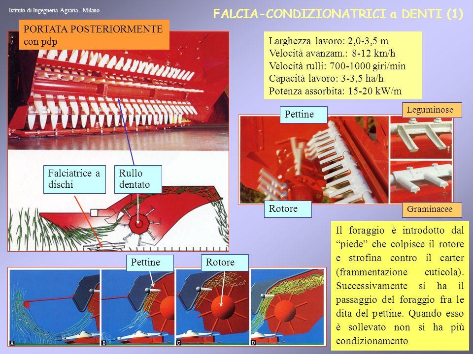 FALCIA-CONDIZIONATRICI a DENTI (1)