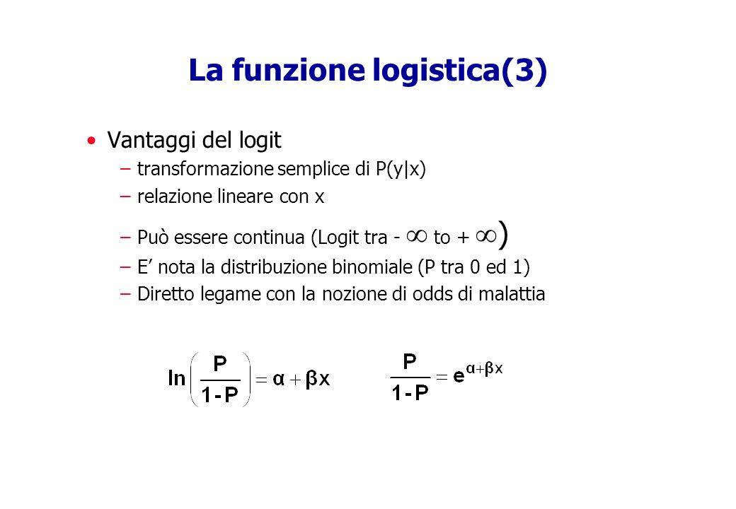 La funzione logistica(3)