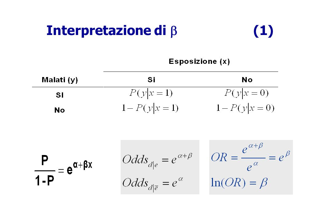 Interpretazione di b (1)