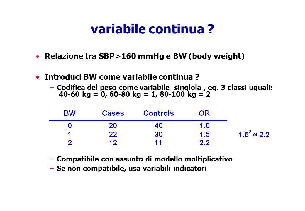 variabile continua Relazione tra SBP>160 mmHg e BW (body weight)