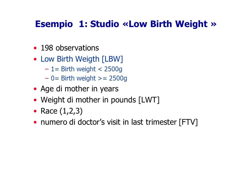 Esempio 1: Studio «Low Birth Weight »