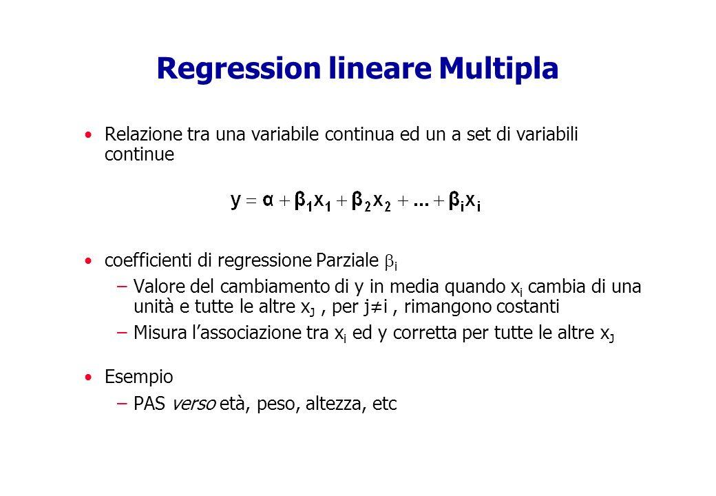 Regression lineare Multipla