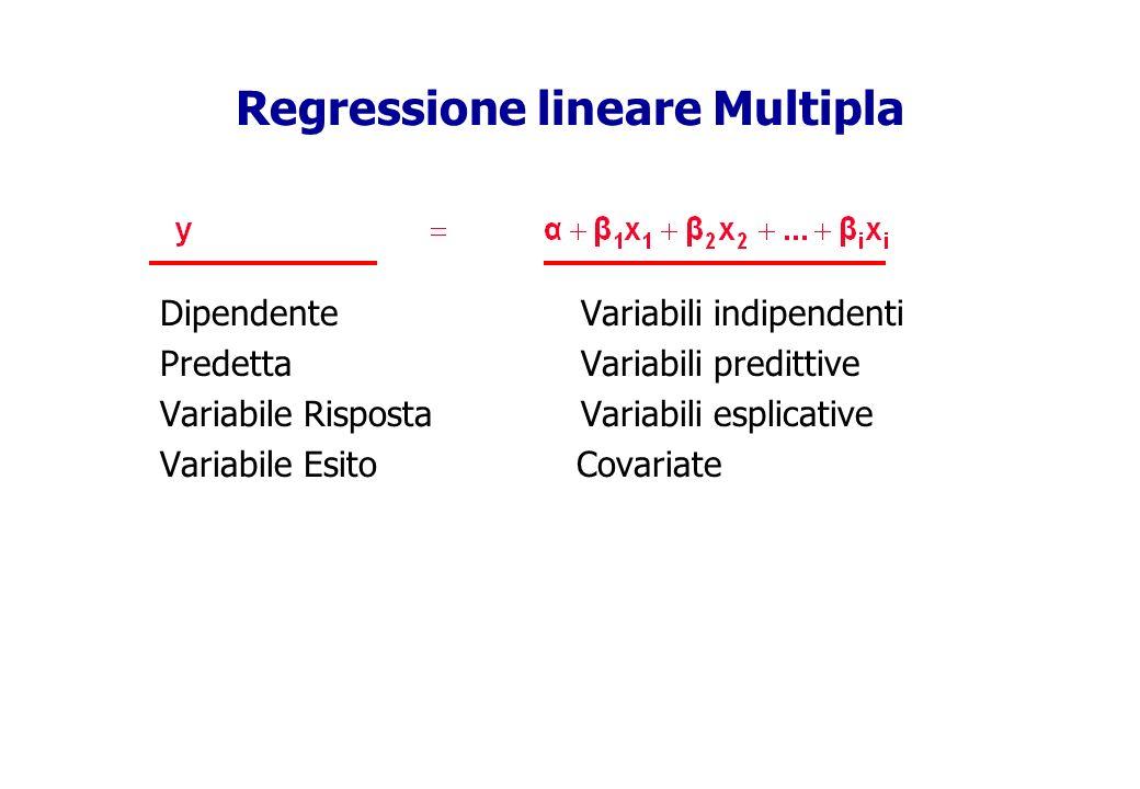 Regressione lineare Multipla