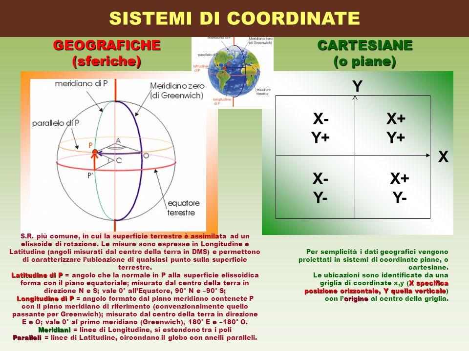Meridiani = linee di Longitudine, si estendono tra i poli