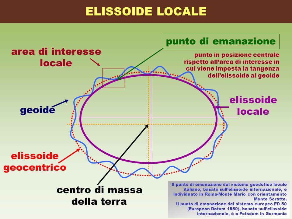 ELISSOIDE LOCALE punto di emanazione area di interesse locale