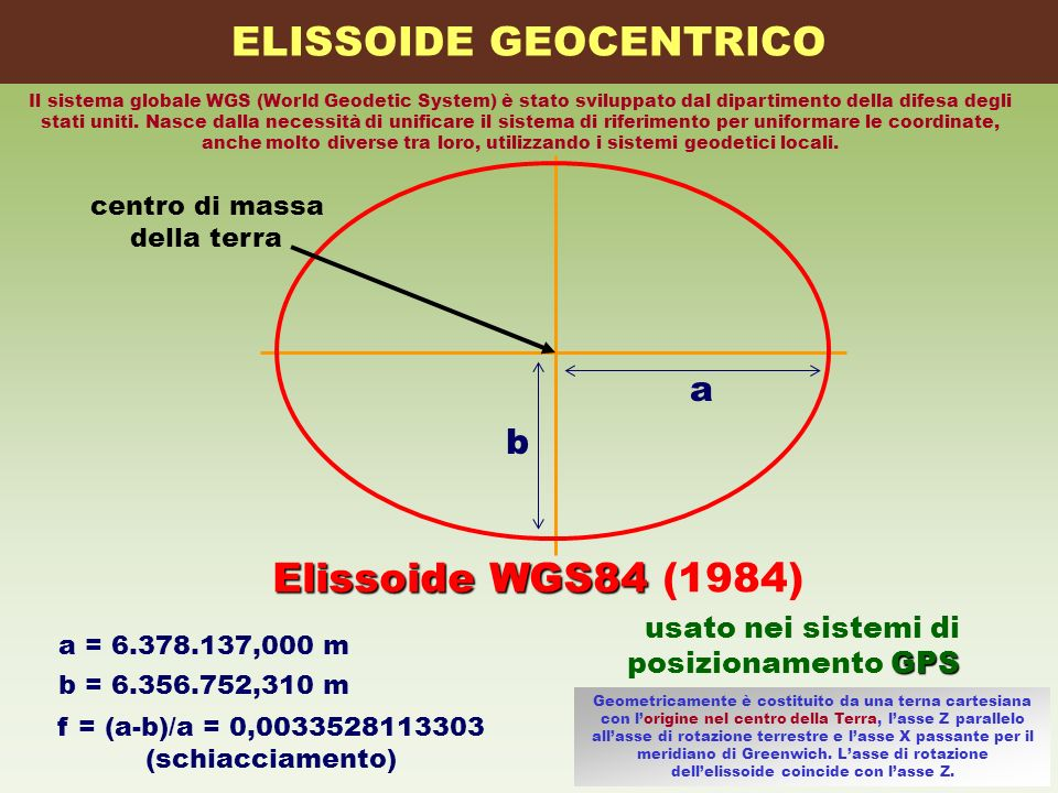 ELISSOIDE GEOCENTRICO