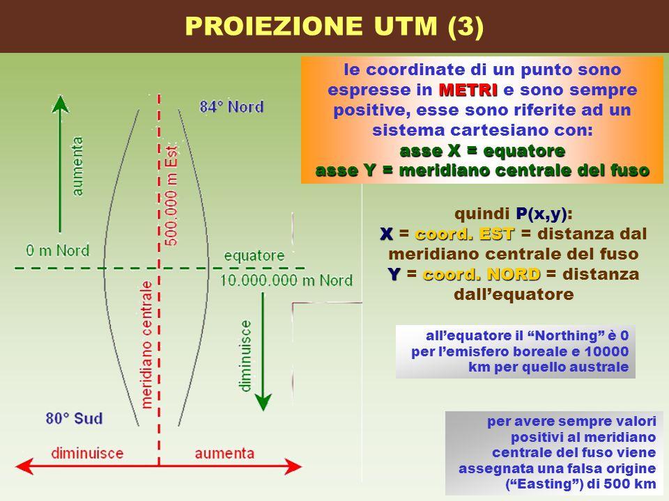 PROIEZIONE UTM (3) le coordinate di un punto sono espresse in METRI e sono sempre positive, esse sono riferite ad un sistema cartesiano con: