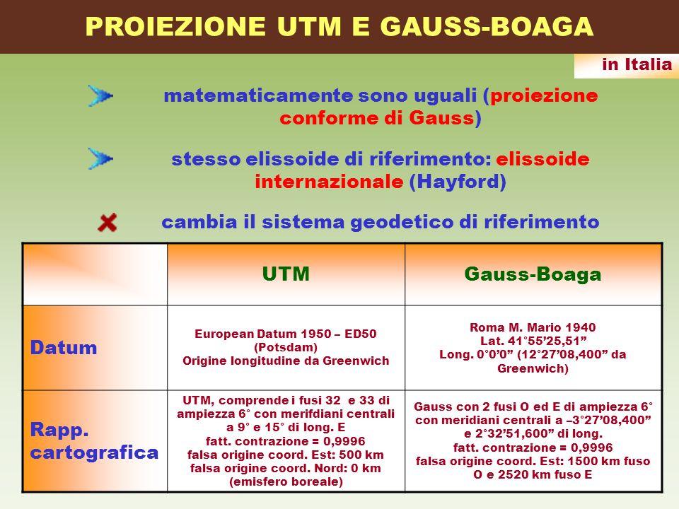 PROIEZIONE UTM E GAUSS-BOAGA