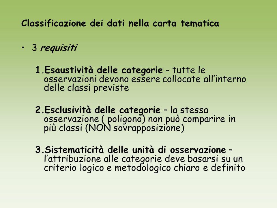 Classificazione dei dati nella carta tematica