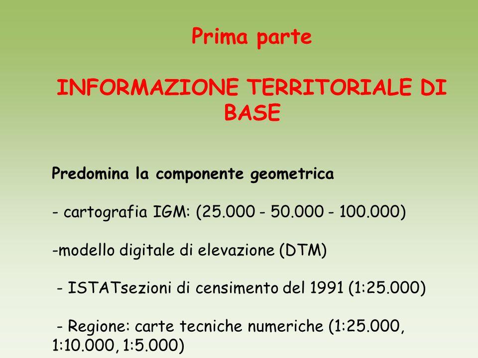 INFORMAZIONE TERRITORIALE DI BASE