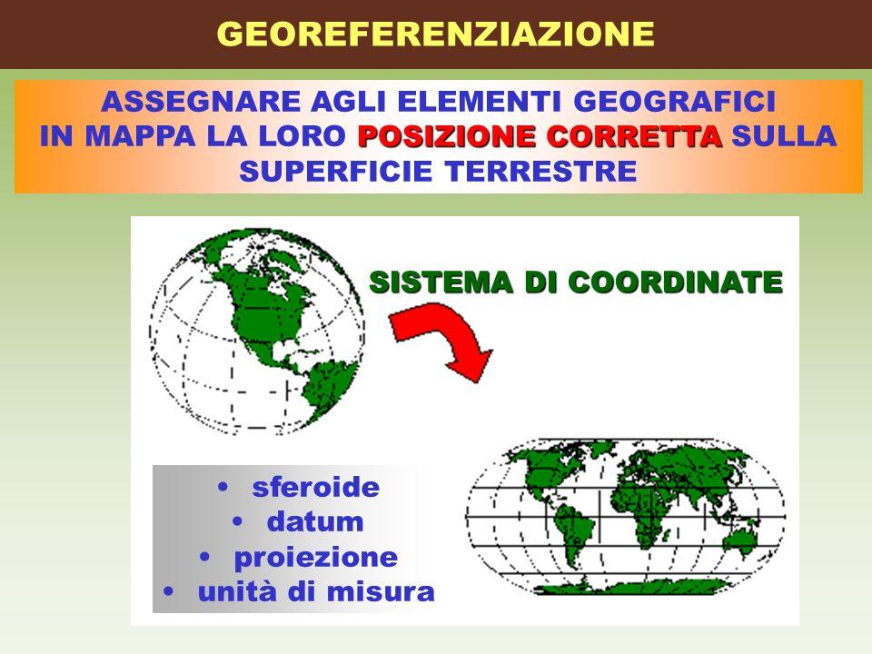 GEOREFERENZIAZIONE ASSEGNARE AGLI ELEMENTI GEOGRAFICI