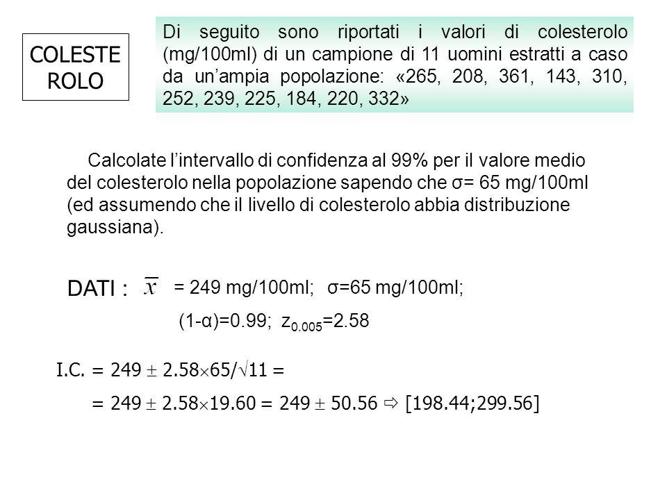 Di seguito sono riportati i valori di colesterolo (mg/100ml) di un campione di 11 uomini estratti a caso da un'ampia popolazione: «265, 208, 361, 143, 310, 252, 239, 225, 184, 220, 332»