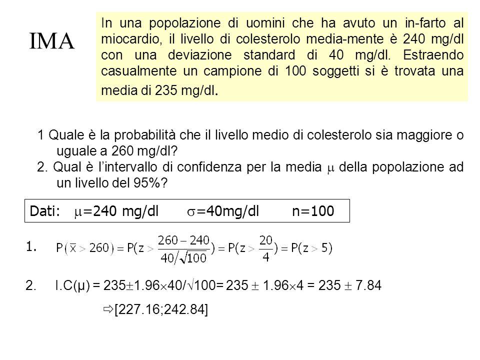 IMA Dati: =240 mg/dl =40mg/dl n=100