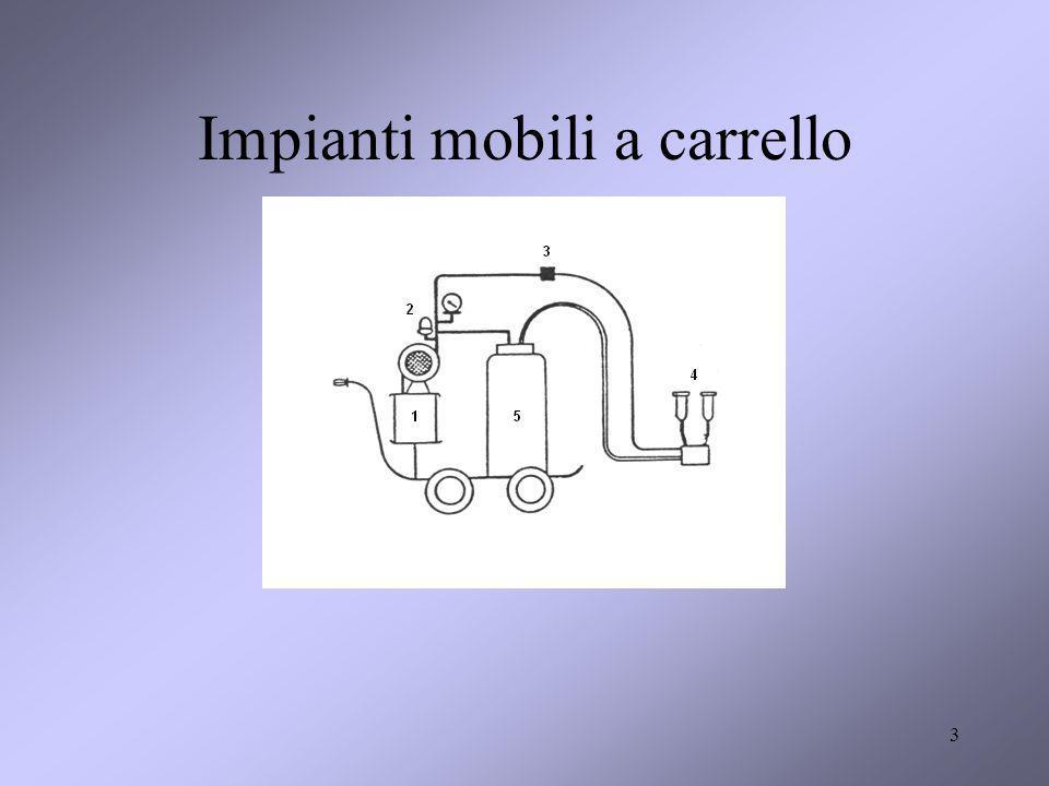 Impianti mobili a carrello