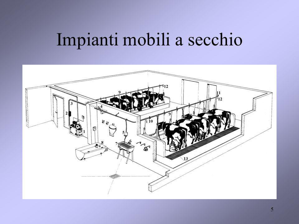 Impianti mobili a secchio