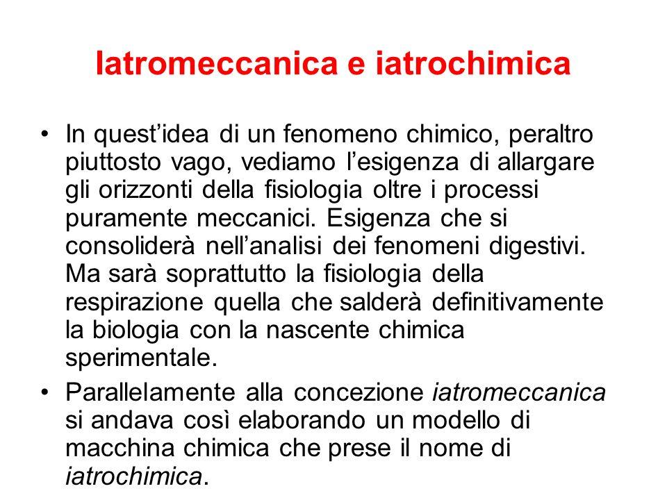 Iatromeccanica e iatrochimica