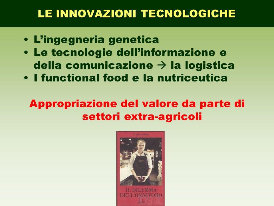 LE INNOVAZIONI TECNOLOGICHE