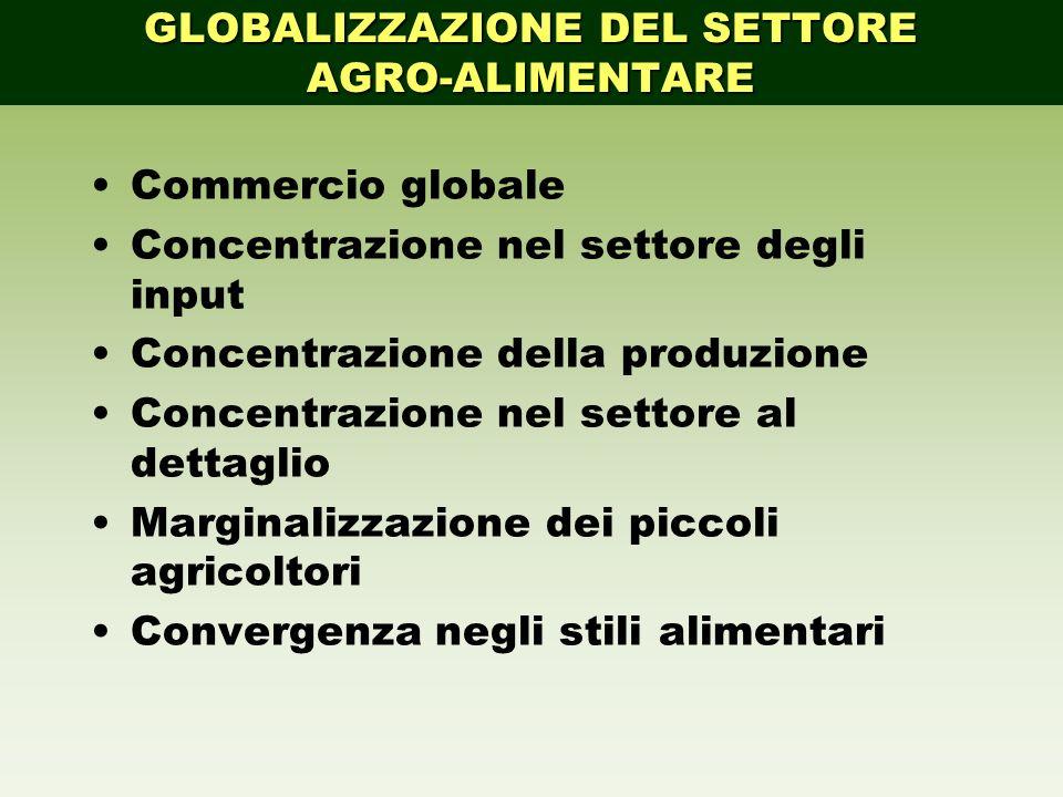 GLOBALIZZAZIONE DEL SETTORE