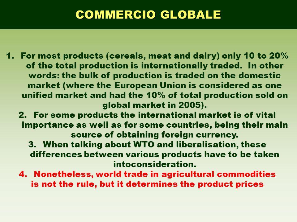 COMMERCIO GLOBALE