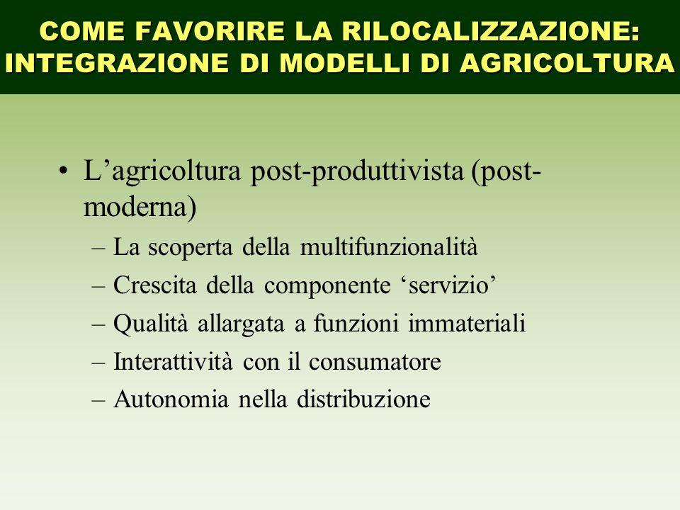L'agricoltura post-produttivista (post-moderna)