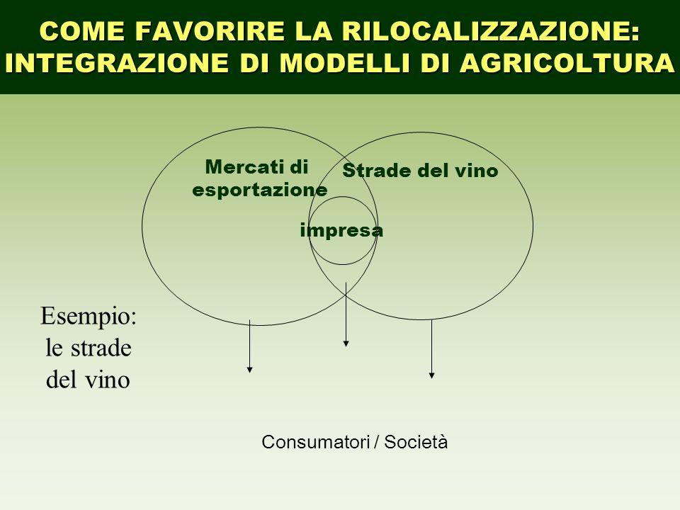 Esempio: le strade del vino