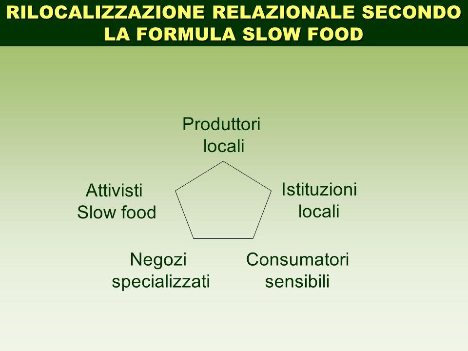 RILOCALIZZAZIONE RELAZIONALE SECONDO LA FORMULA SLOW FOOD