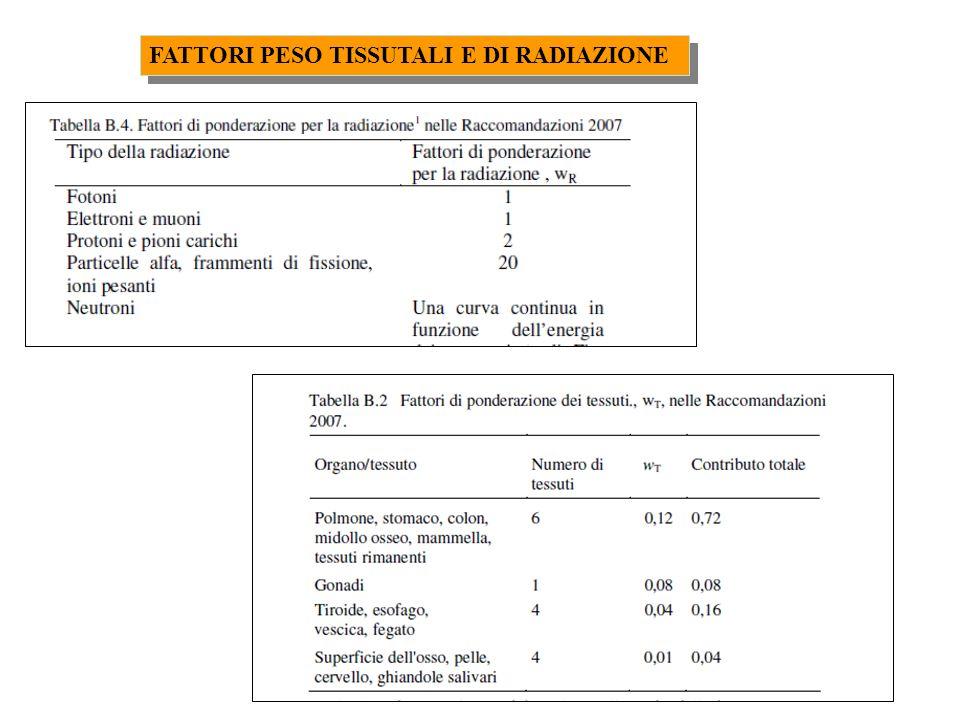 FATTORI PESO TISSUTALI E DI RADIAZIONE