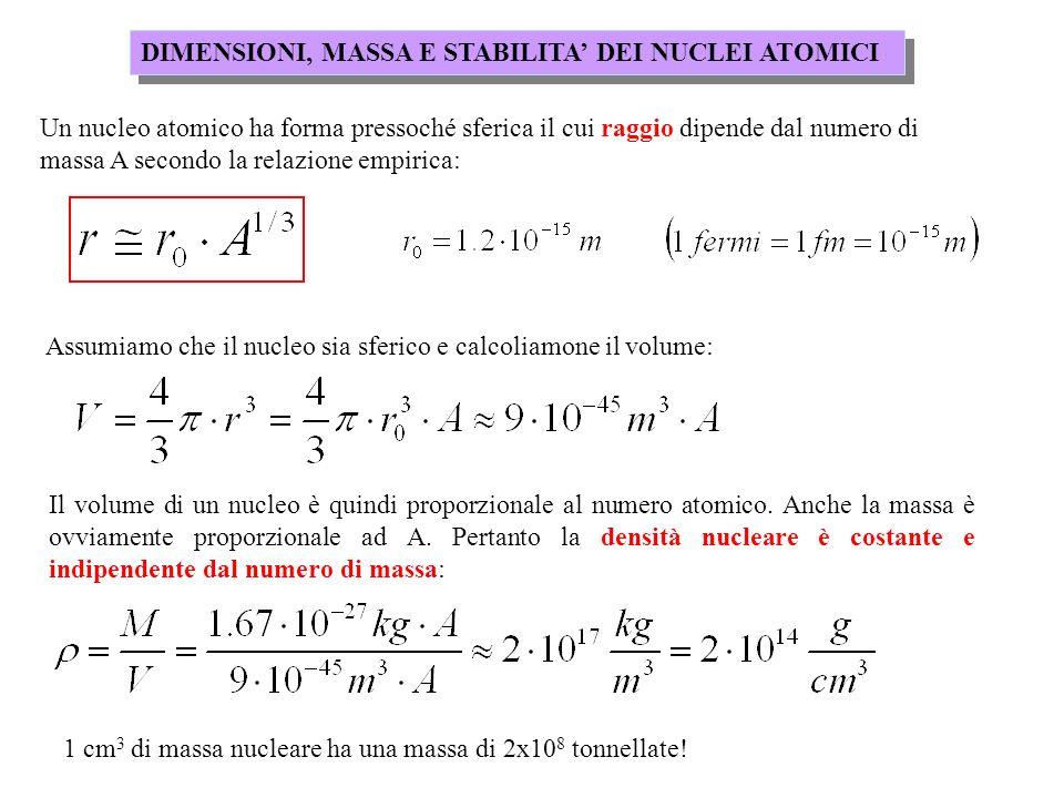 DIMENSIONI, MASSA E STABILITA' DEI NUCLEI ATOMICI
