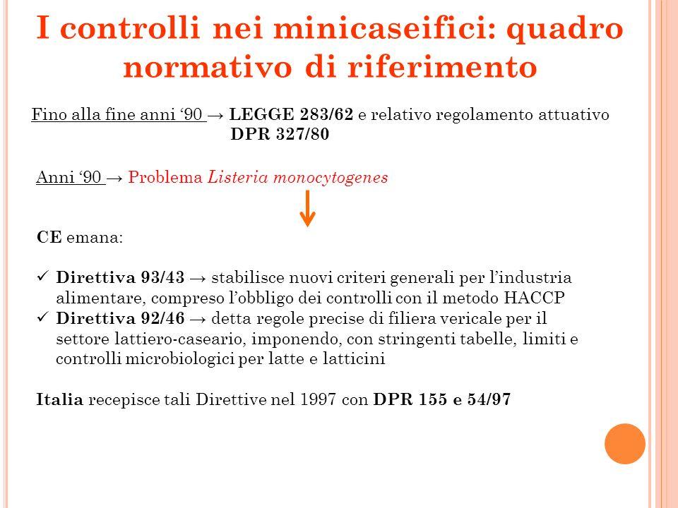 I controlli nei minicaseifici: quadro normativo di riferimento