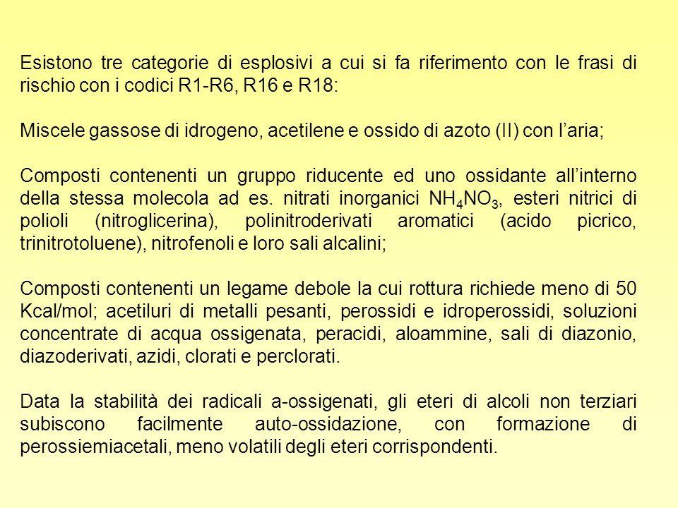 Esistono tre categorie di esplosivi a cui si fa riferimento con le frasi di rischio con i codici R1-R6, R16 e R18: