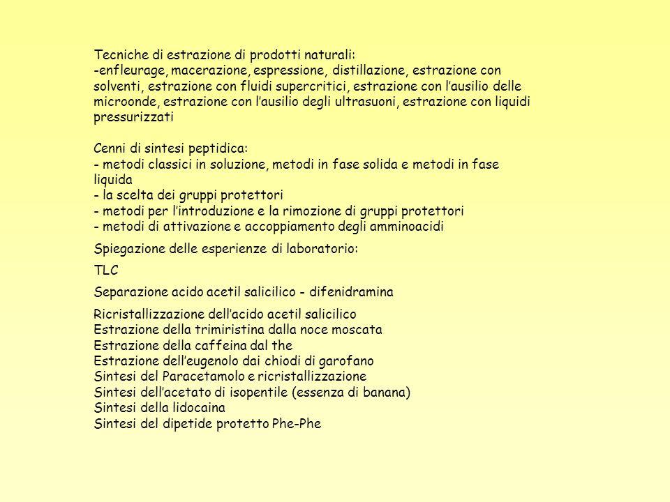 Tecniche di estrazione di prodotti naturali: