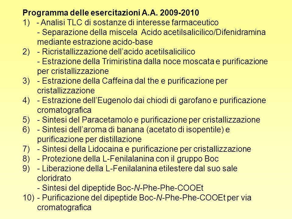 Programma delle esercitazioni A.A. 2009-2010
