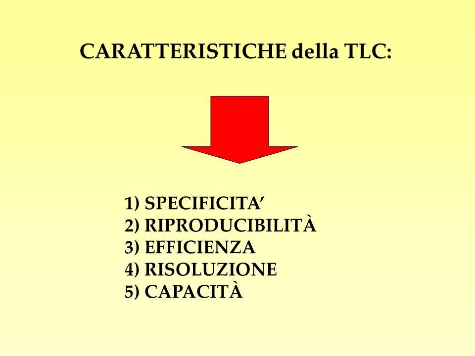CARATTERISTICHE della TLC: