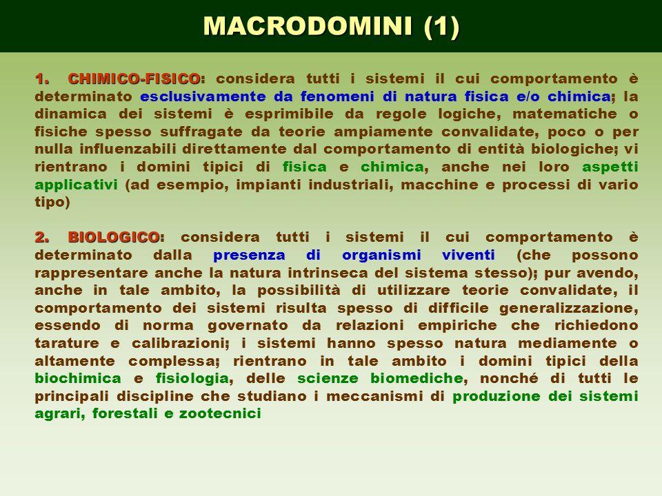 MACRODOMINI (1)