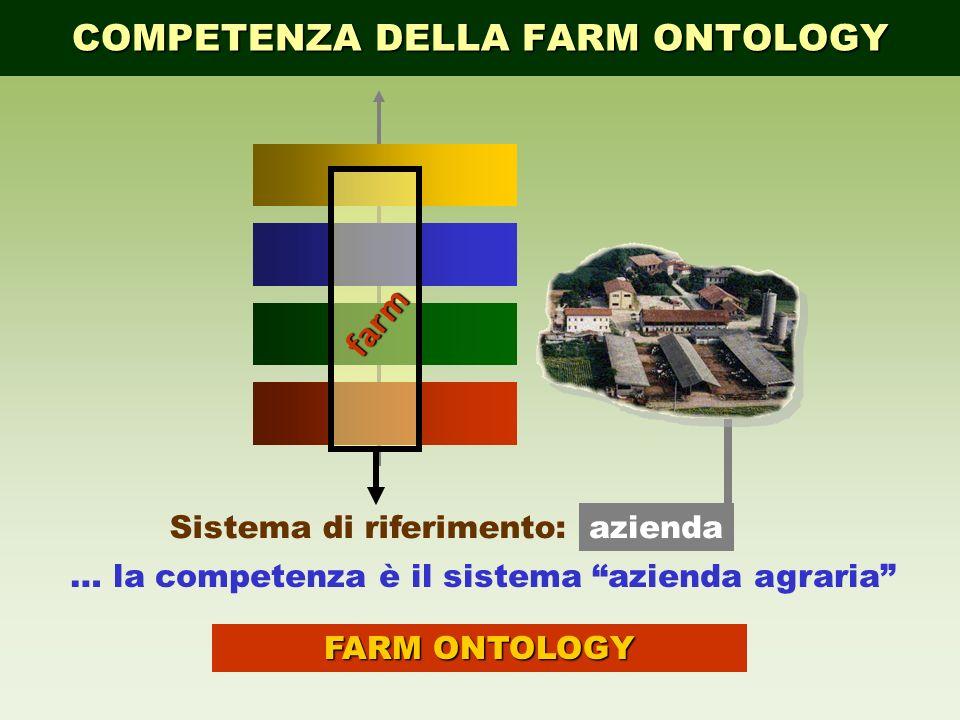 COMPETENZA DELLA FARM ONTOLOGY