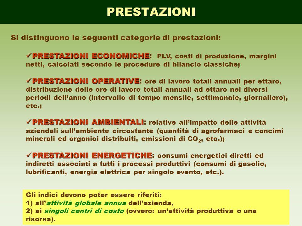 PRESTAZIONI Si distinguono le seguenti categorie di prestazioni:
